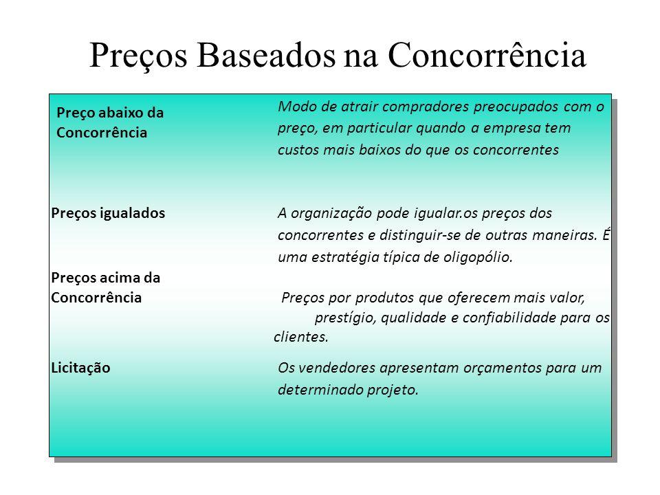 Posições Básicas de Valor Nível de Preço Alto em relação à classe do produto Posição de Valor Alto valor devido à qualidade e ao prestígio.