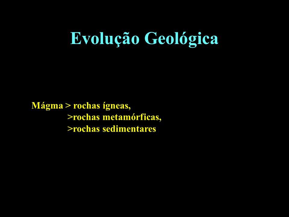 Divisão em 02 continentes Evolução Geológica Mágma > rochas ígneas, >rochas metamórficas, >rochas sedimentares