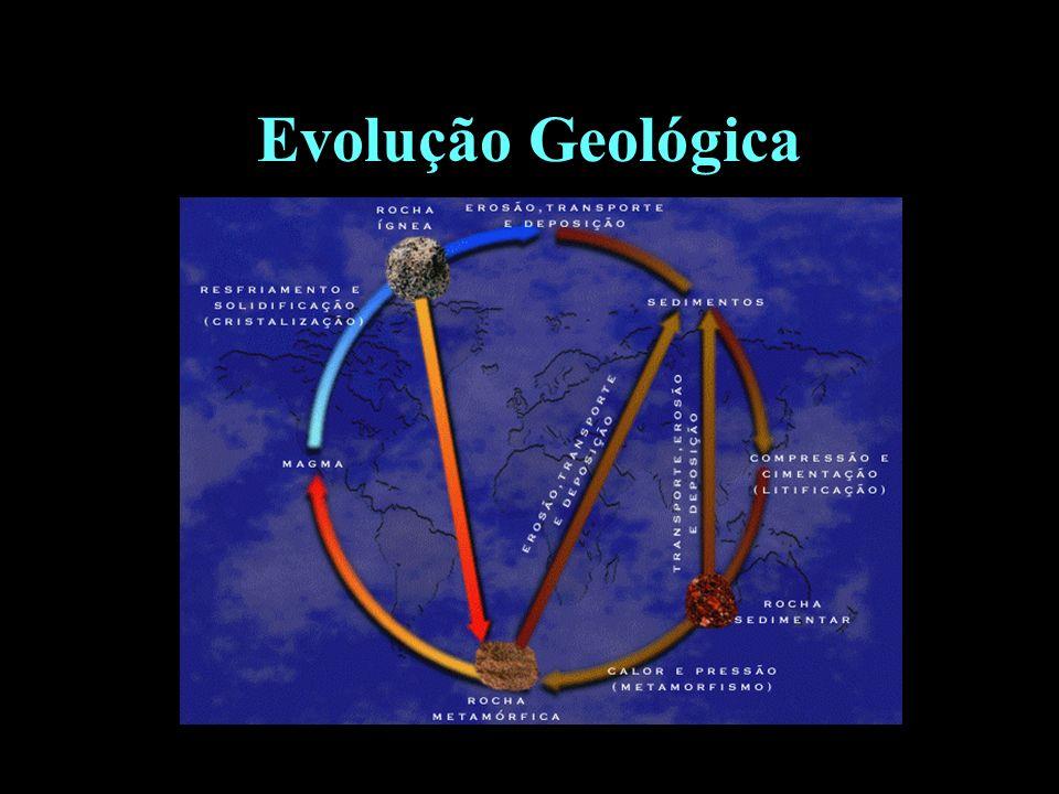 Divisão em 02 continentes Evolução Geológica
