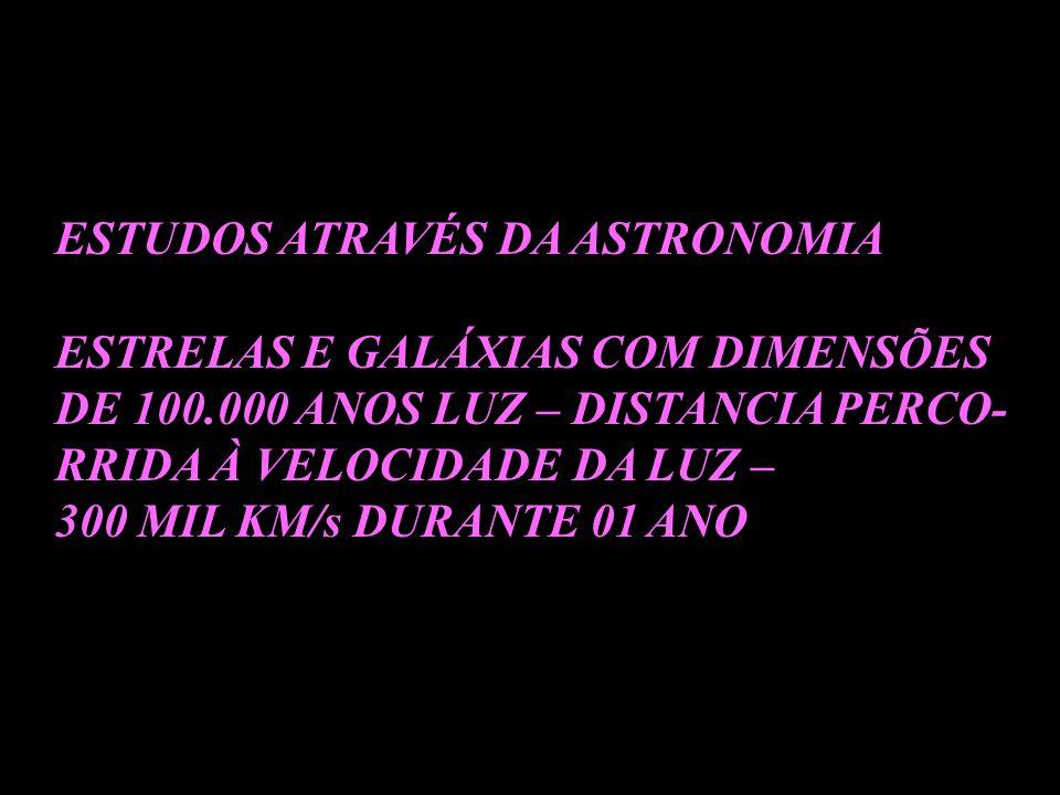 ESTRUTURA DO UNIVERSO ESTUDOS ATRAVÉS DA ASTRONOMIA ESTRELAS E GALÁXIAS COM DIMENSÕES DE 100.000 ANOS LUZ – DISTANCIA PERCO- RRIDA À VELOCIDADE DA LUZ