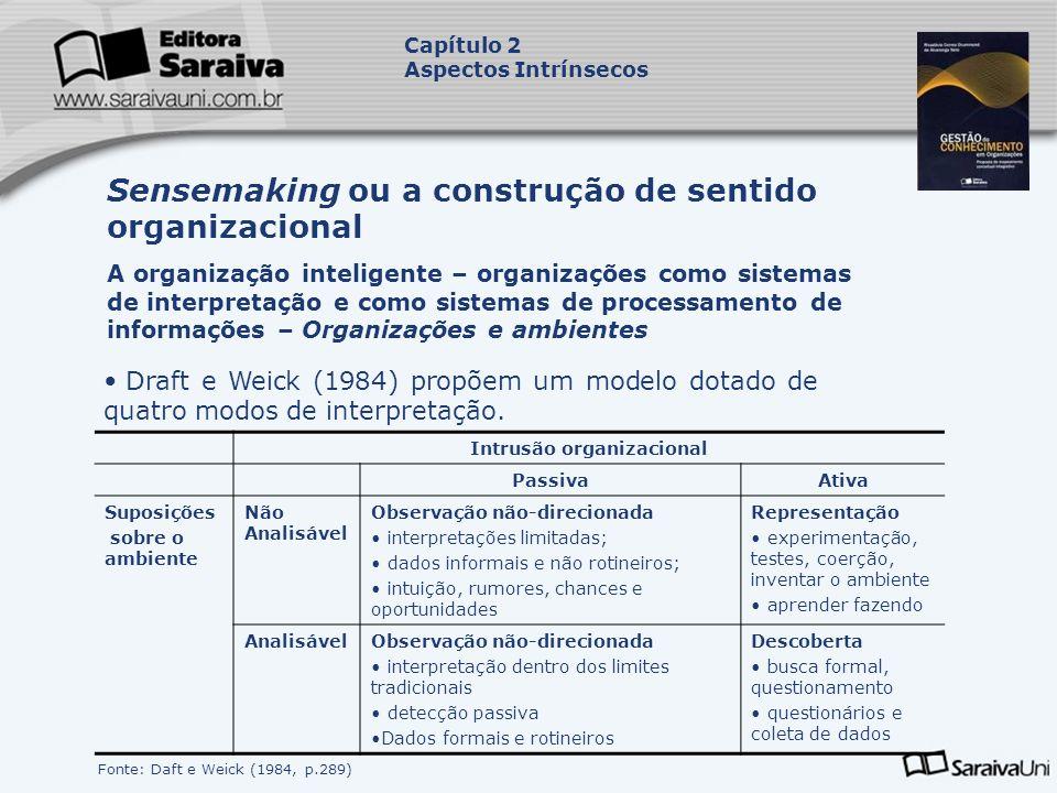 Draft e Weick (1984) propõem um modelo dotado de quatro modos de interpretação. Sensemaking ou a construção de sentido organizacional A organização in