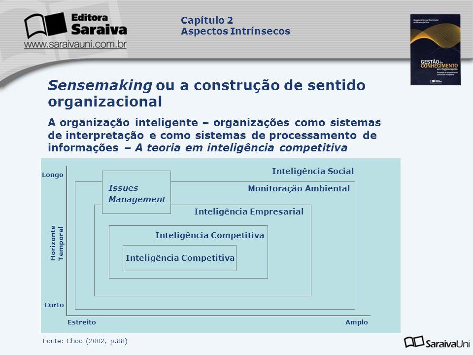 Sensemaking ou a construção de sentido organizacional A organização inteligente – organizações como sistemas de interpretação e como sistemas de proce