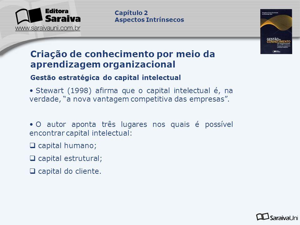Stewart (1998) afirma que o capital intelectual é, na verdade, a nova vantagem competitiva das empresas. O autor aponta três lugares nos quais é possí
