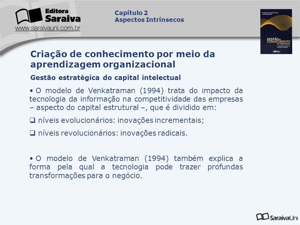 O modelo de Venkatraman (1994) trata do impacto da tecnologia da informação na competitividade das empresas – aspecto do capital estrutural –, que é d