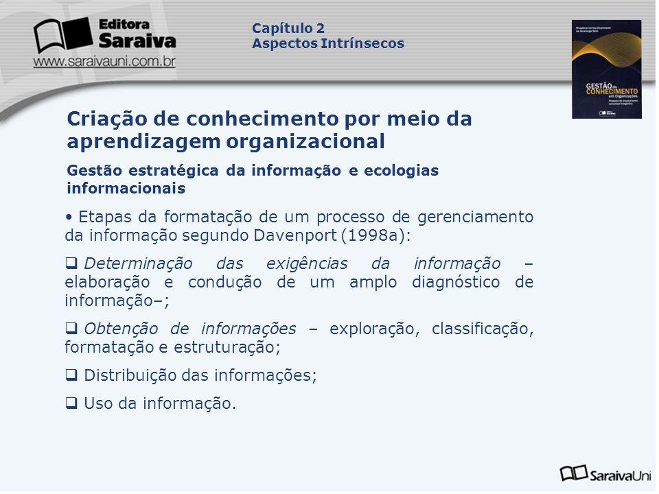 Etapas da formatação de um processo de gerenciamento da informação segundo Davenport (1998a): Determinação das exigências da informação – elaboração e