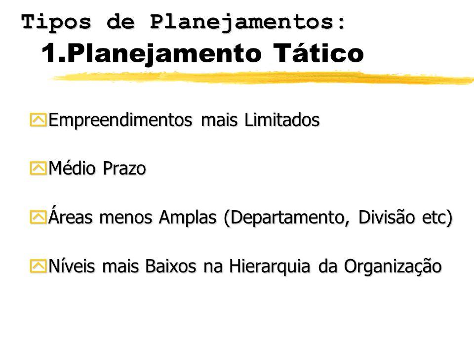 yEmpreendimentos mais Limitados yMédio Prazo yÁreas menos Amplas (Departamento, Divisão etc) yNíveis mais Baixos na Hierarquia da Organização 1.Planej