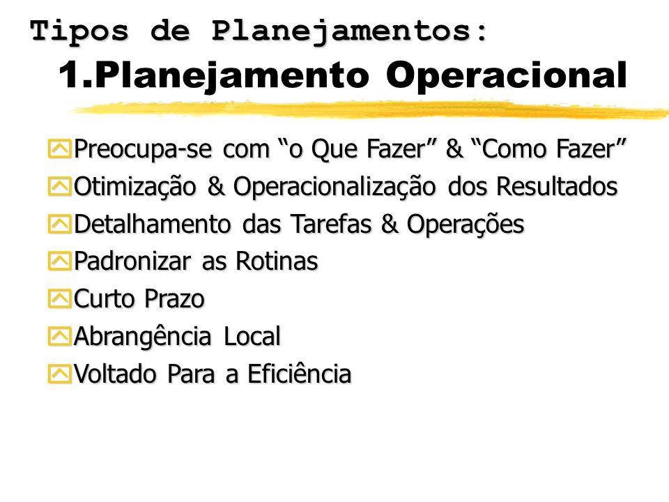 yPreocupa-se com o Que Fazer & Como Fazer yOtimização & Operacionalização dos Resultados yDetalhamento das Tarefas & Operações yPadronizar as Rotinas
