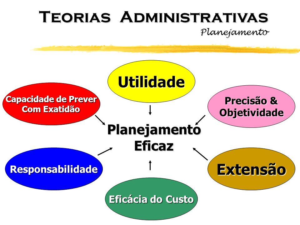 Capacidade de Prever Com Exatidão PlanejamentoEficaz Responsabilidade Eficácia do Custo Extensão Precisão & Objetividade Utilidade Teorias Administrat