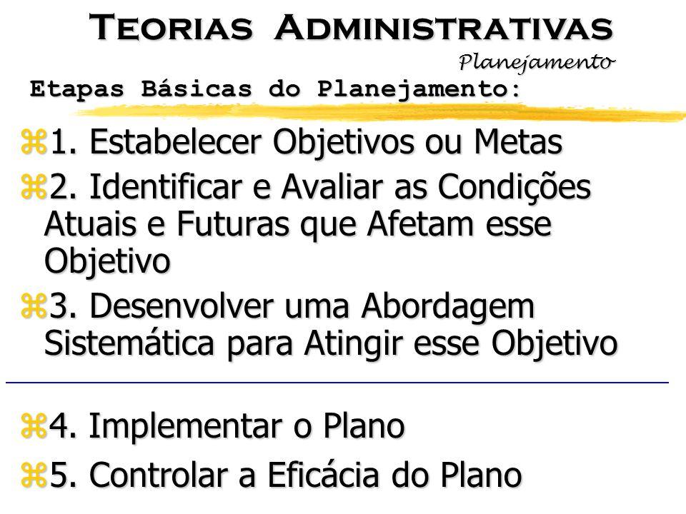 Etapas Básicas do Planejamento: z1. Estabelecer Objetivos ou Metas z2. Identificar e Avaliar as Condições Atuais e Futuras que Afetam esse Objetivo z3