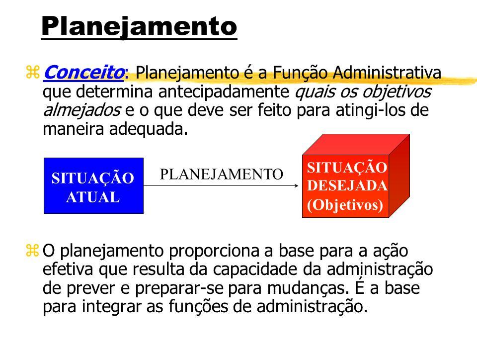 Planejamento zConceito : Planejamento é a Função Administrativa que determina antecipadamente quais os objetivos almejados e o que deve ser feito para