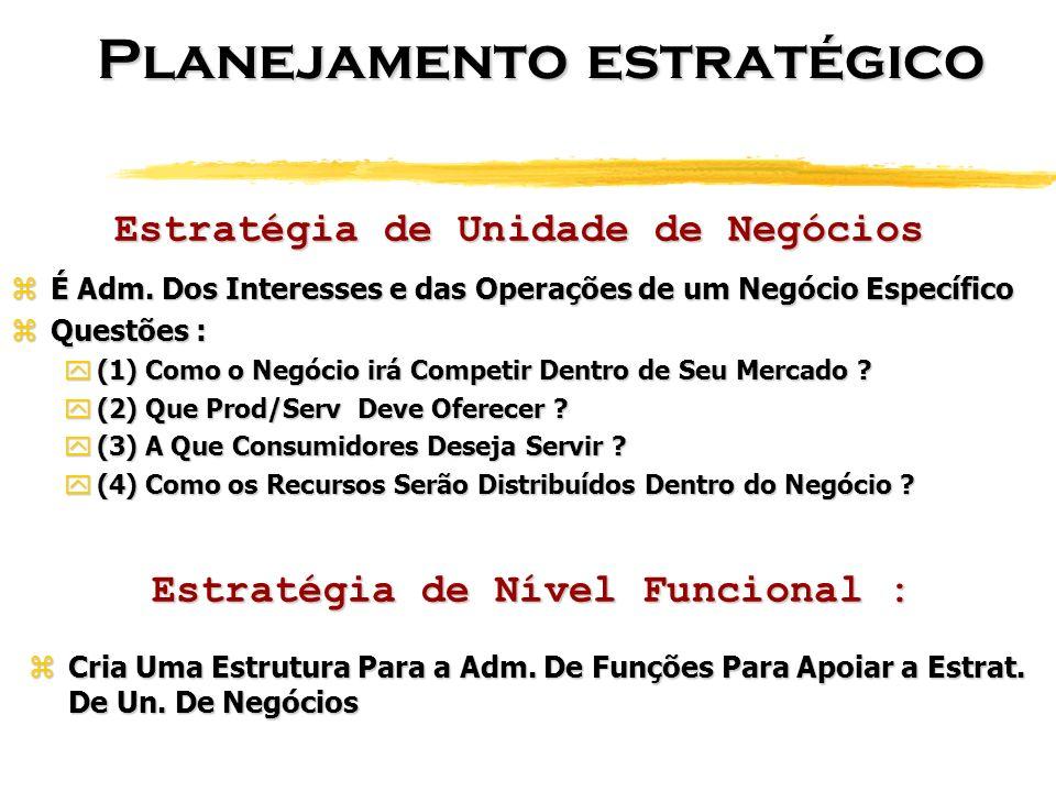 Estratégia de Unidade de Negócios zÉ Adm. Dos Interesses e das Operações de um Negócio Específico zQuestões : y(1) Como o Negócio irá Competir Dentro