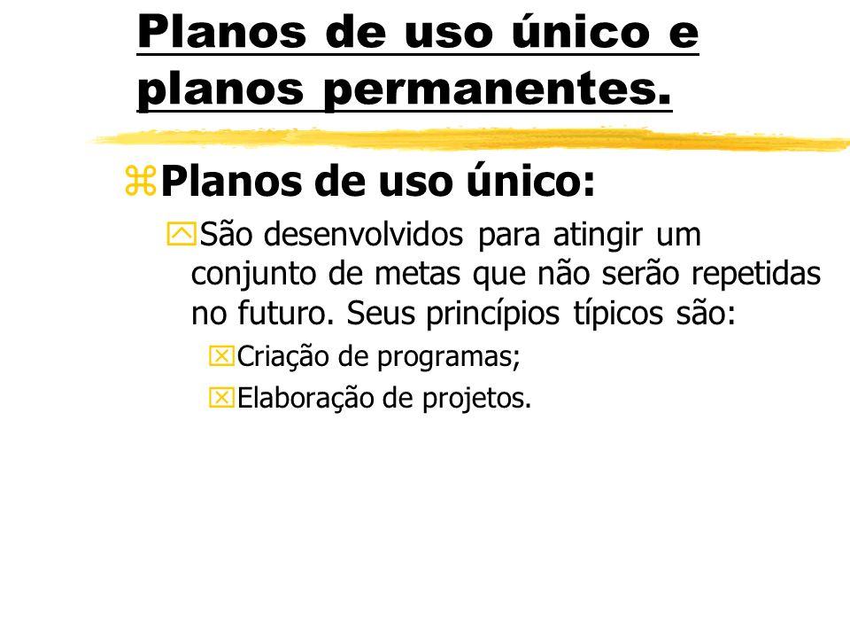 Planos de uso único e planos permanentes. zPlanos de uso único: ySão desenvolvidos para atingir um conjunto de metas que não serão repetidas no futuro
