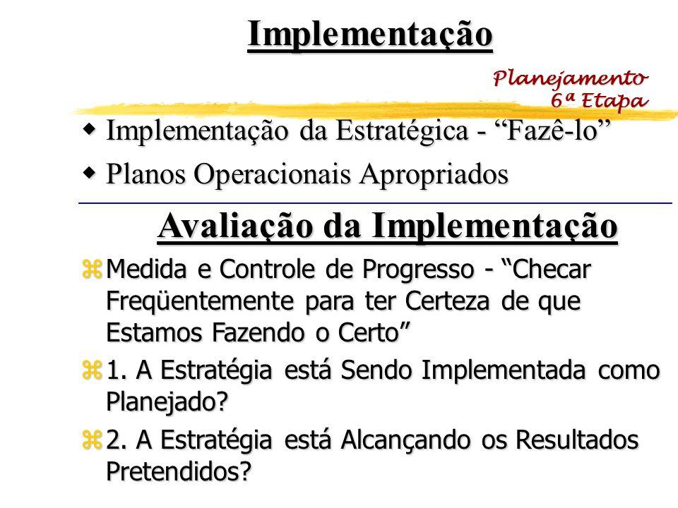 Implementação Planejamento 6ª Etapa Implementação da Estratégica - Fazê-lo Implementação da Estratégica - Fazê-lo Planos Operacionais Apropriados Plan