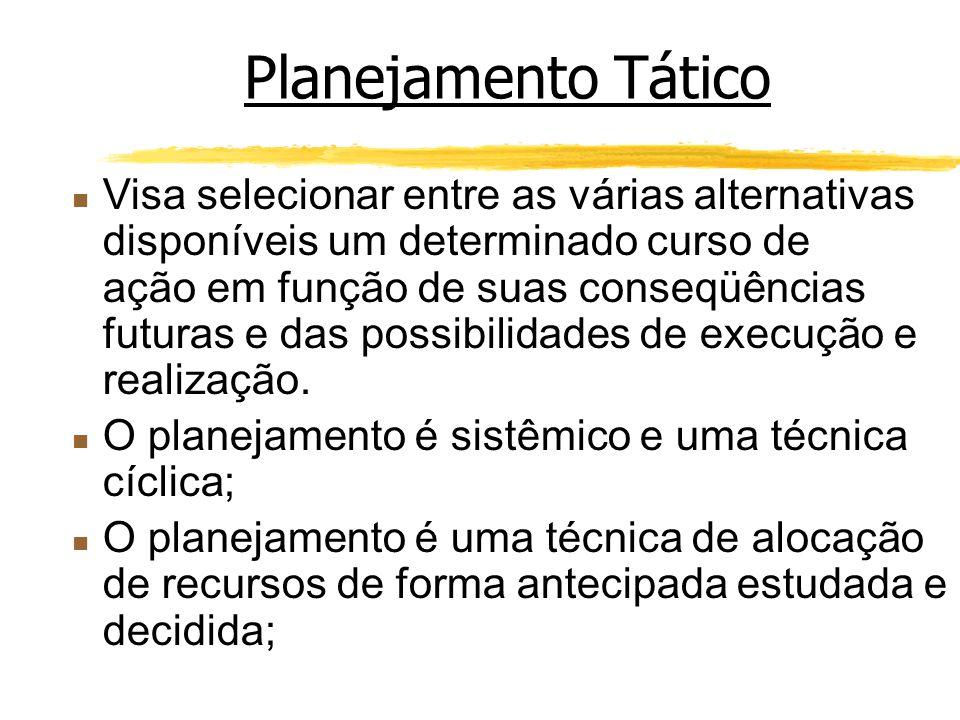 Planejamento Tático Visa selecionar entre as várias alternativas disponíveis um determinado curso de ação em função de suas conseqüências futuras e da