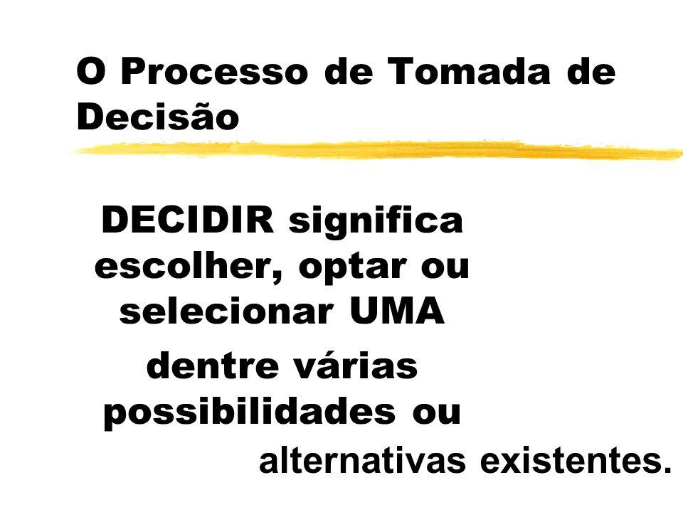 O Processo de Tomada de Decisão DECIDIR significa escolher, optar ou selecionar UMA dentre várias possibilidades ou alternativas existentes.