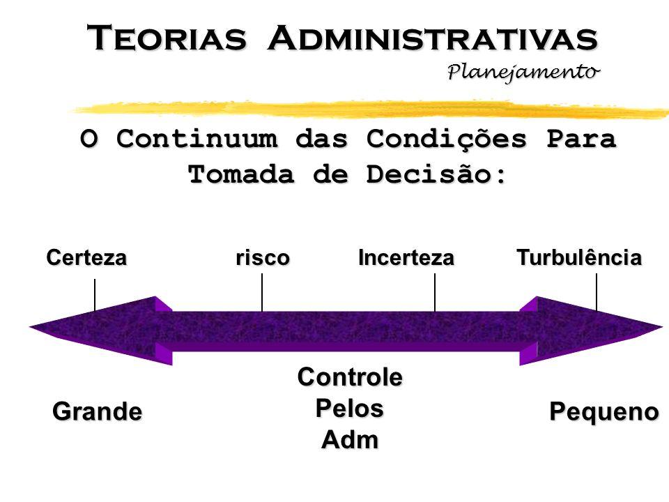 O Continuum das Condições Para Tomada de Decisão: Grande ControlePelosAdm Pequeno CertezariscoIncertezaTurbulência Teorias Administrativas Planejament