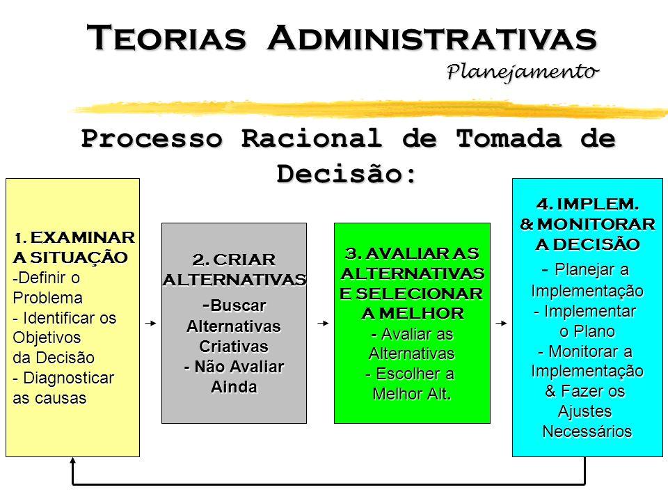 Processo Racional de Tomada de Decisão: 1. EXAMINAR A SITUAÇÃO - Definir o Problema - Identificar os Objetivos da Decisão - Diagnosticar as causas 2.