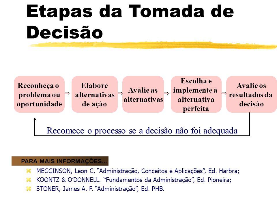 Etapas da Tomada de Decisão zMEGGINSON, Leon C. Administração, Conceitos e Aplicações, Ed. Harbra; zKOONTZ & ODONNELL. Fundamentos da Administração, E