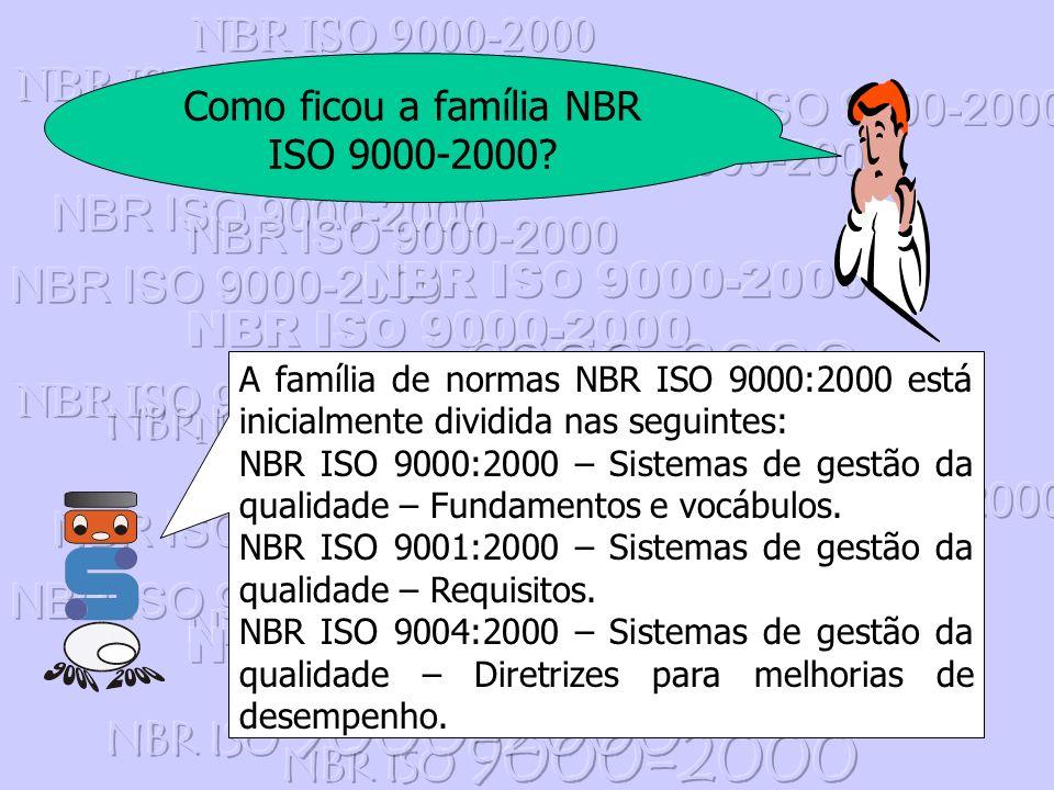 Como ficou a família NBR ISO 9000-2000? A família de normas NBR ISO 9000:2000 está inicialmente dividida nas seguintes: NBR ISO 9000:2000 – Sistemas d