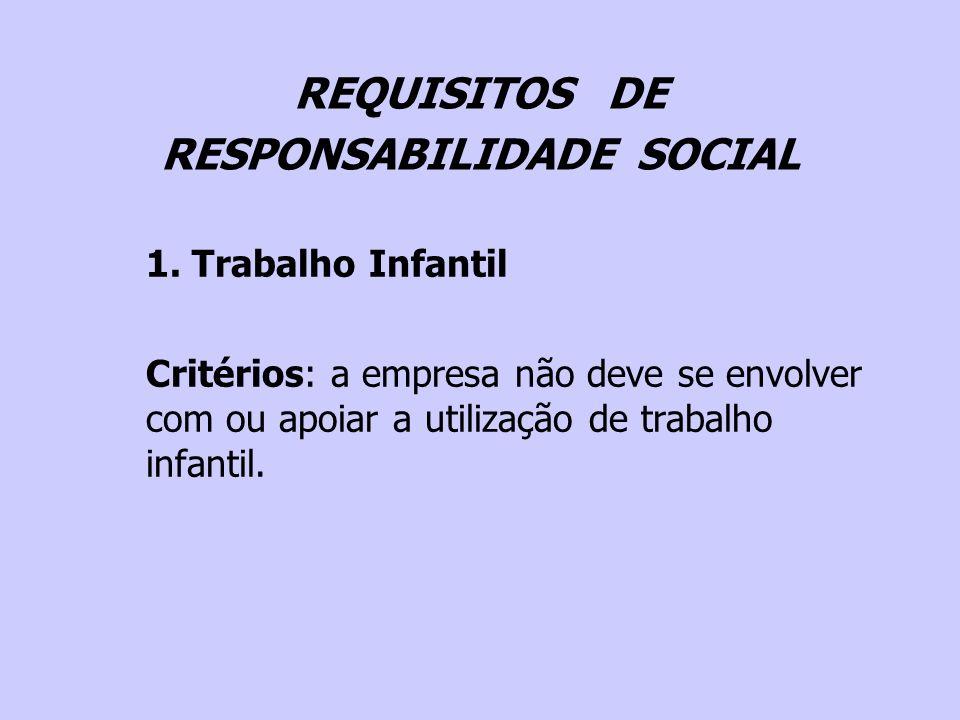 REQUISITOS DE RESPONSABILIDADE SOCIAL 1. Trabalho Infantil Critérios: a empresa não deve se envolver com ou apoiar a utilização de trabalho infantil.