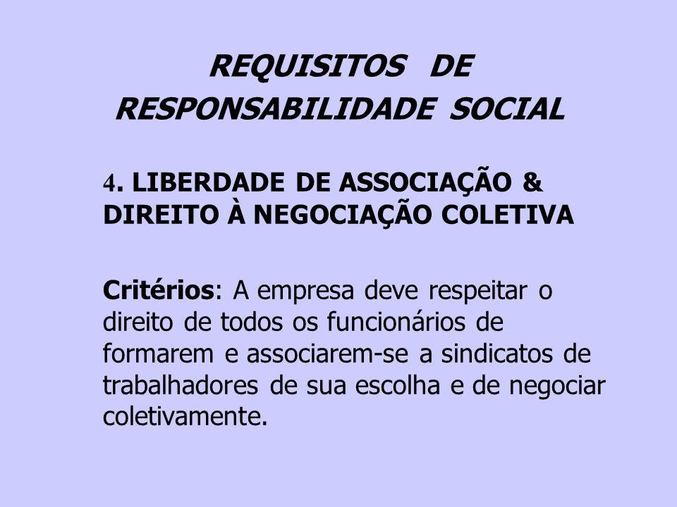 REQUISITOS DE RESPONSABILIDADE SOCIAL 4. LIBERDADE DE ASSOCIAÇÃO & DIREITO À NEGOCIAÇÃO COLETIVA Critérios: A empresa deve respeitar o direito de todo