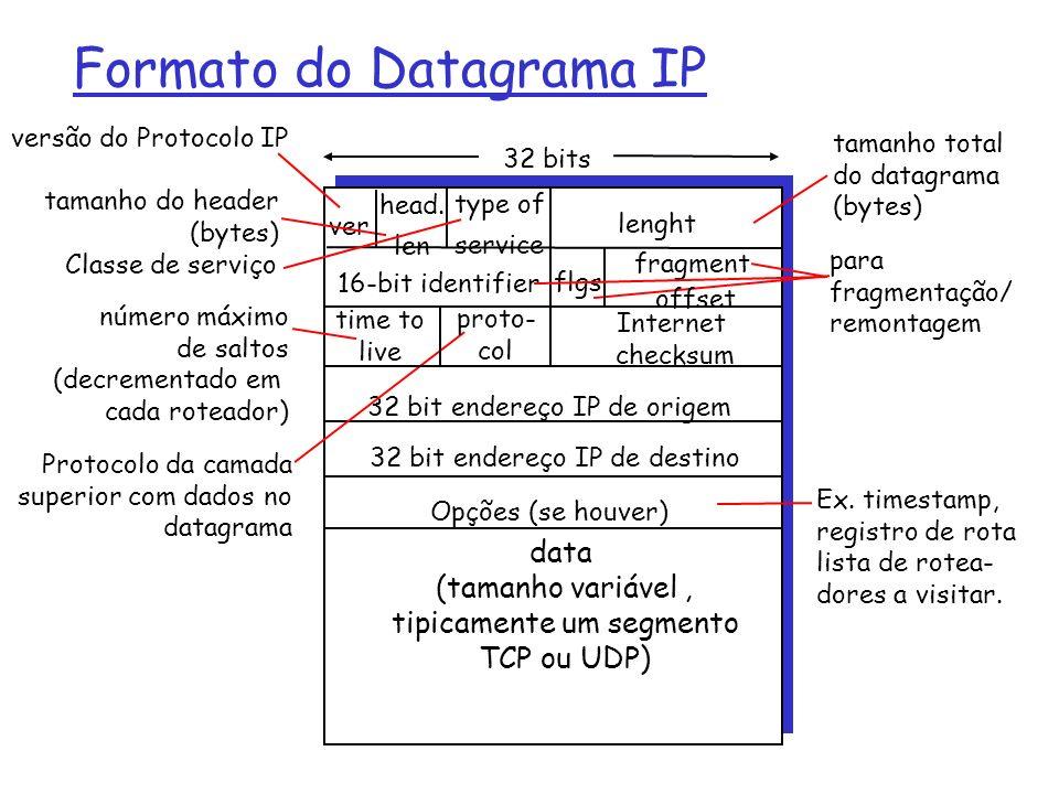 Exemplo de tabela RIP Roteador: giroflee.eurocom.fr r 3 redes classe C diretamente conectadas (LANs) r Roteador somente conhece rotas para as LANS locais (nesse caso particular) r rota Default usada para mandar mensagens para fora r endereço de rota multicast: 224.0.0.0 r Loopback interface (para depuração): 127.0.0.1 Destination Gateway Flags Ref Use Interface -------------------- -------------------- ----- ----- ------ --------- 127.0.0.1 127.0.0.1 UH 0 26492 lo0 192.168.2.