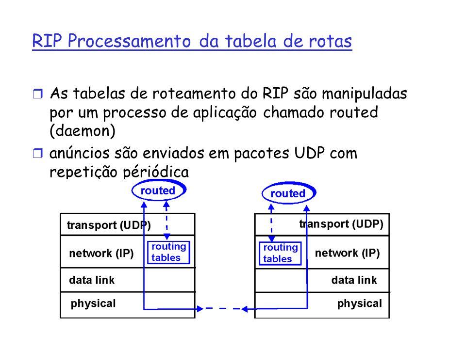 RIP Processamento da tabela de rotas r As tabelas de roteamento do RIP são manipuladas por um processo de aplicação chamado routed (daemon) r anúncios