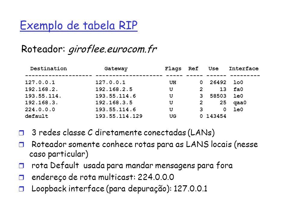 Exemplo de tabela RIP Roteador: giroflee.eurocom.fr r 3 redes classe C diretamente conectadas (LANs) r Roteador somente conhece rotas para as LANS loc