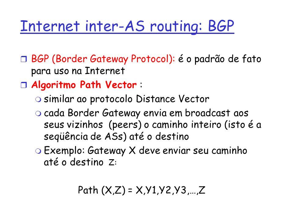 Internet inter-AS routing: BGP r BGP (Border Gateway Protocol): é o padrão de fato para uso na Internet r Algoritmo Path Vector : m similar ao protoco