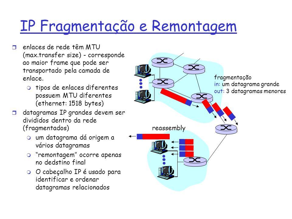 IP Fragmentação e Remontagem ID =x offset =0 fragflag =0 tamanho =4000 ID =x offset =0 fragflag =1 tamanho =1500 ID =x offset =1480 fragflag =1 tamanho =1500 ID =x offset =2960 fragflag =0 tamanho =1040 Um grande datagrama se torna vários datagramas menores