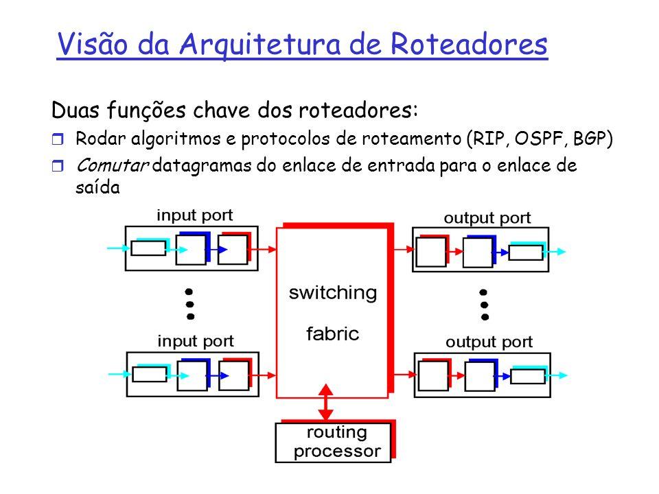 Visão da Arquitetura de Roteadores Duas funções chave dos roteadores: r Rodar algoritmos e protocolos de roteamento (RIP, OSPF, BGP) r Comutar datagra