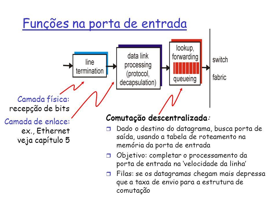 Funções na porta de entrada Comutação descentralizada: r Dado o destino do datagrama, busca porta de saída, usando a tabela de roteamento na memória d