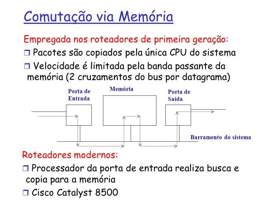 Comutação via Memória Empregada nos roteadores de primeira geração: r Pacotes são copiados pela única CPU do sistema r Velocidade é limitada pela band