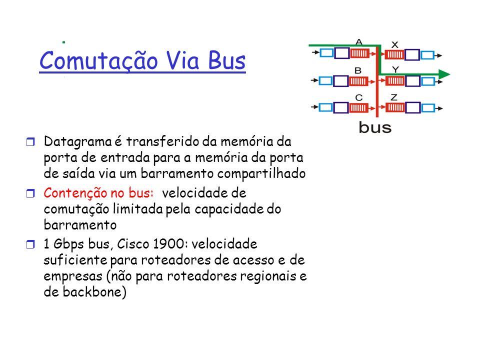 Comutação Via Bus r Datagrama é transferido da memória da porta de entrada para a memória da porta de saída via um barramento compartilhado r Contençã