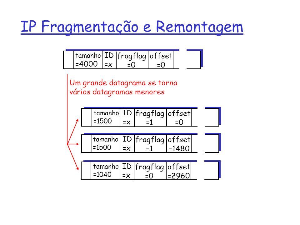 ICMP: Internet Control Message Protocol r usado por computadores e roteadores para troca de informação de controle da camada de rede m error reporting: host, rede, porta ou protocolo m echo request/reply (usado pela aplicação ping) r transporte de mensagens: m mensagens ICMP transportadas em datagramas Ip r ICMP message: tipo, código, mais primeiros 8 bytes do datagrama IP que causou o erro Tipo Código descrição 0 0 echo reply (ping) 3 0 dest.