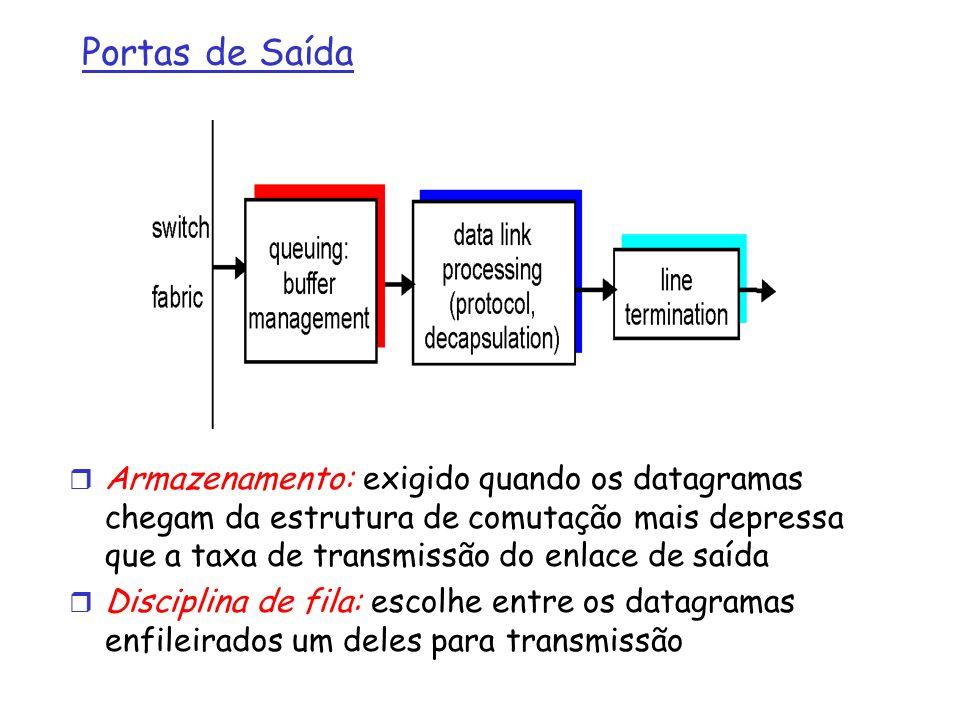 Portas de Saída r Armazenamento: exigido quando os datagramas chegam da estrutura de comutação mais depressa que a taxa de transmissão do enlace de sa