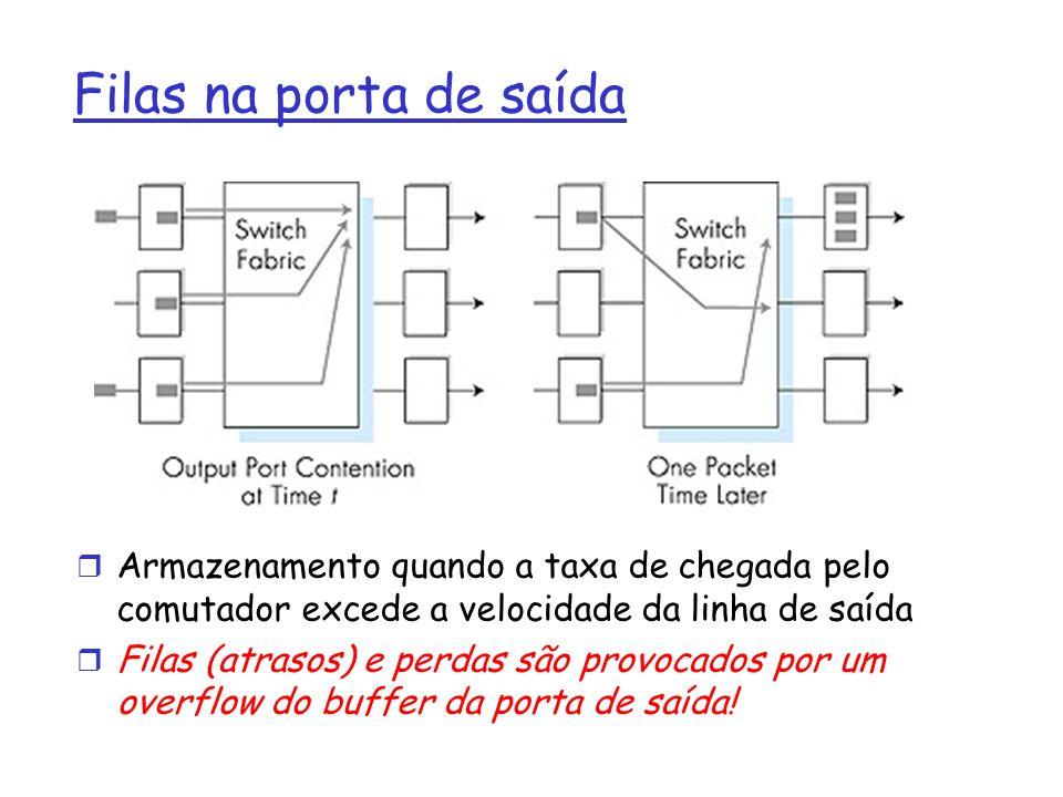 Filas na porta de saída r Armazenamento quando a taxa de chegada pelo comutador excede a velocidade da linha de saída r Filas (atrasos) e perdas são p