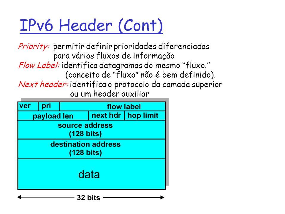 IPv6 Header (Cont) Priority: permitir definir prioridades diferenciadas para vários fluxos de informação Flow Label: identifica datagramas do mesmo fl