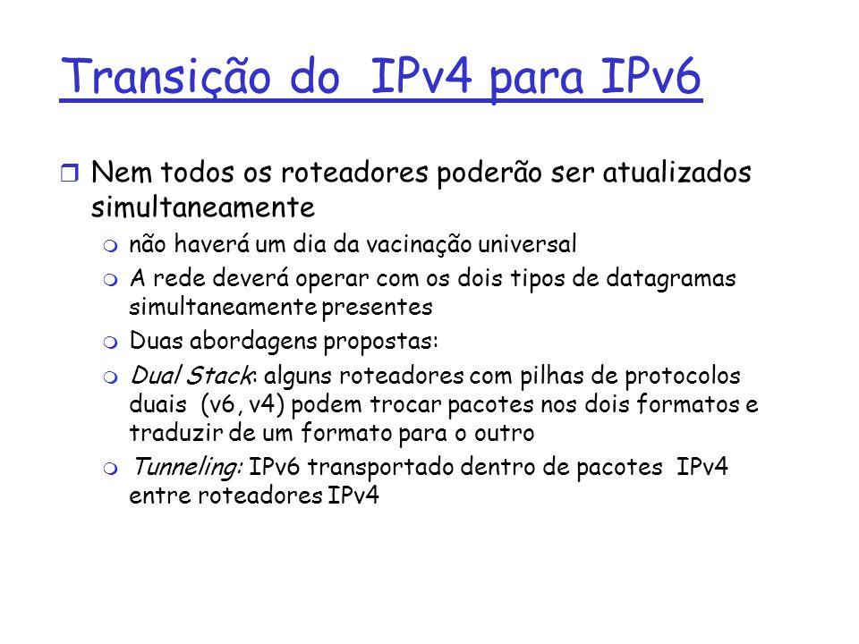 Transição do IPv4 para IPv6 r Nem todos os roteadores poderão ser atualizados simultaneamente m não haverá um dia da vacinação universal m A rede deve