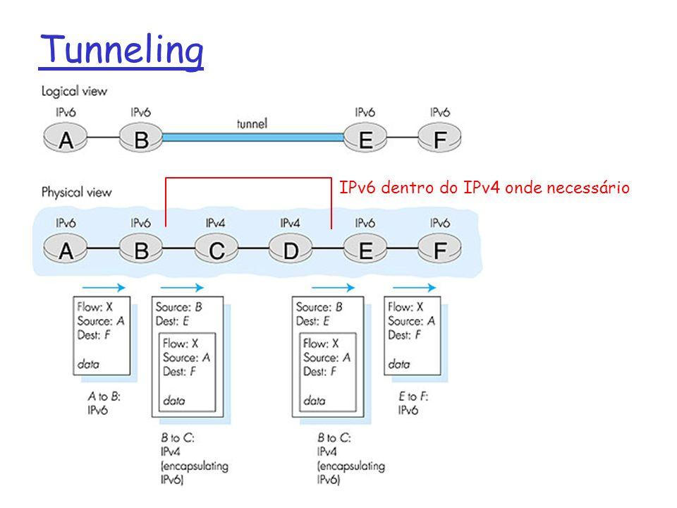 Tunneling IPv6 dentro do IPv4 onde necessário