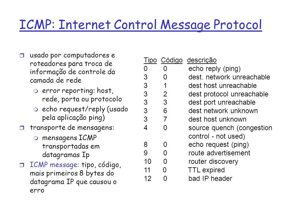 ICMP: Internet Control Message Protocol r usado por computadores e roteadores para troca de informação de controle da camada de rede m error reporting
