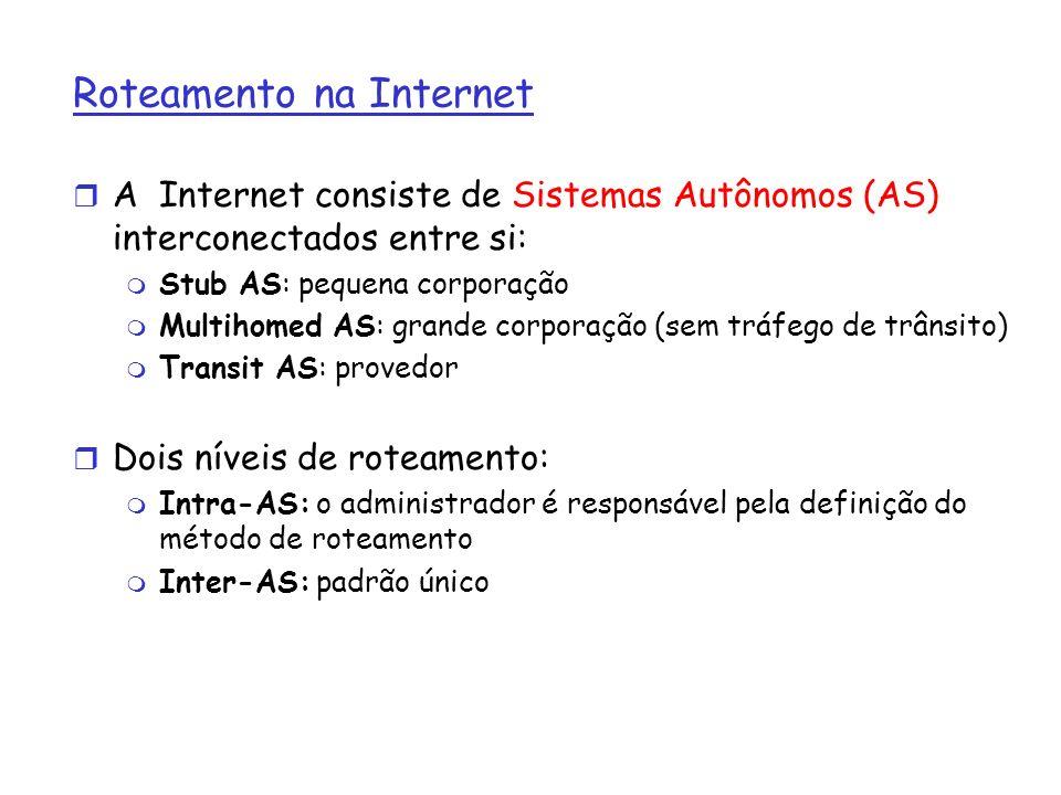 Roteamento na Internet r A Internet consiste de Sistemas Autônomos (AS) interconectados entre si: m Stub AS: pequena corporação m Multihomed AS: grand