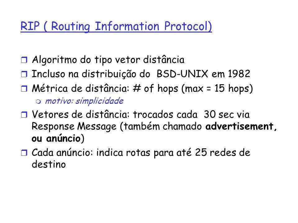 RIP ( Routing Information Protocol) r Algoritmo do tipo vetor distância r Incluso na distribuição do BSD-UNIX em 1982 r Métrica de distância: # of hop