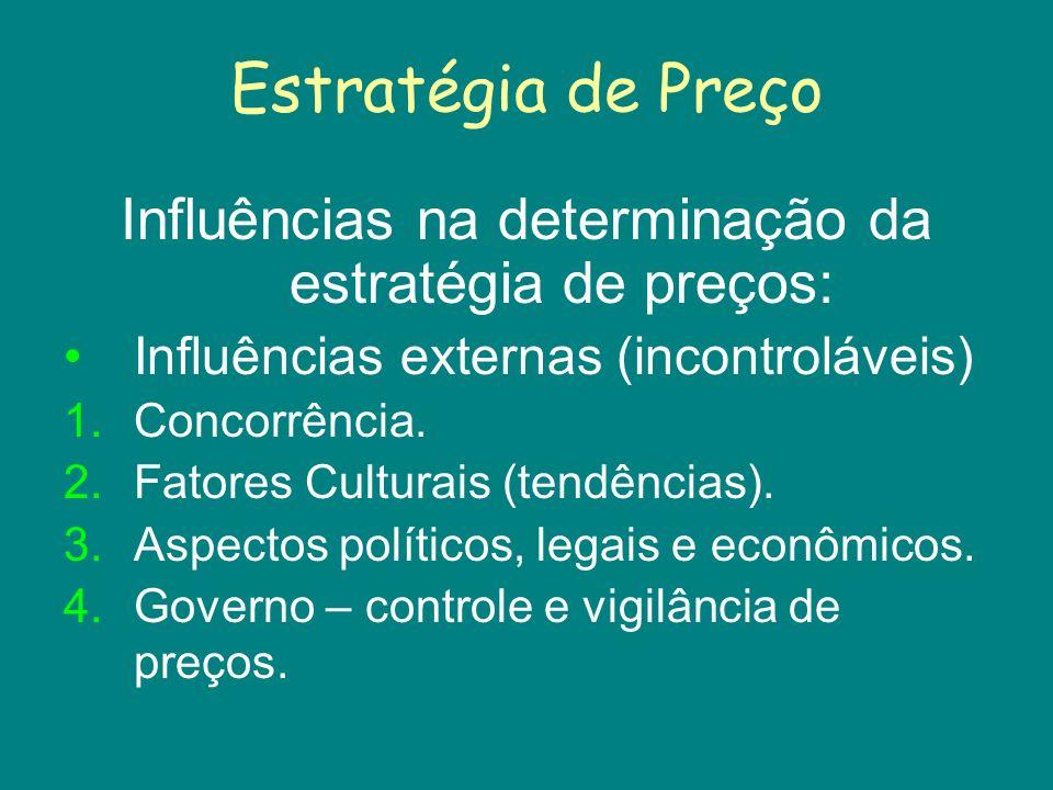 Estratégia de Preço Influências na determinação da estratégia de preços: Influências externas (incontroláveis) 1.Concorrência. 2.Fatores Culturais (te