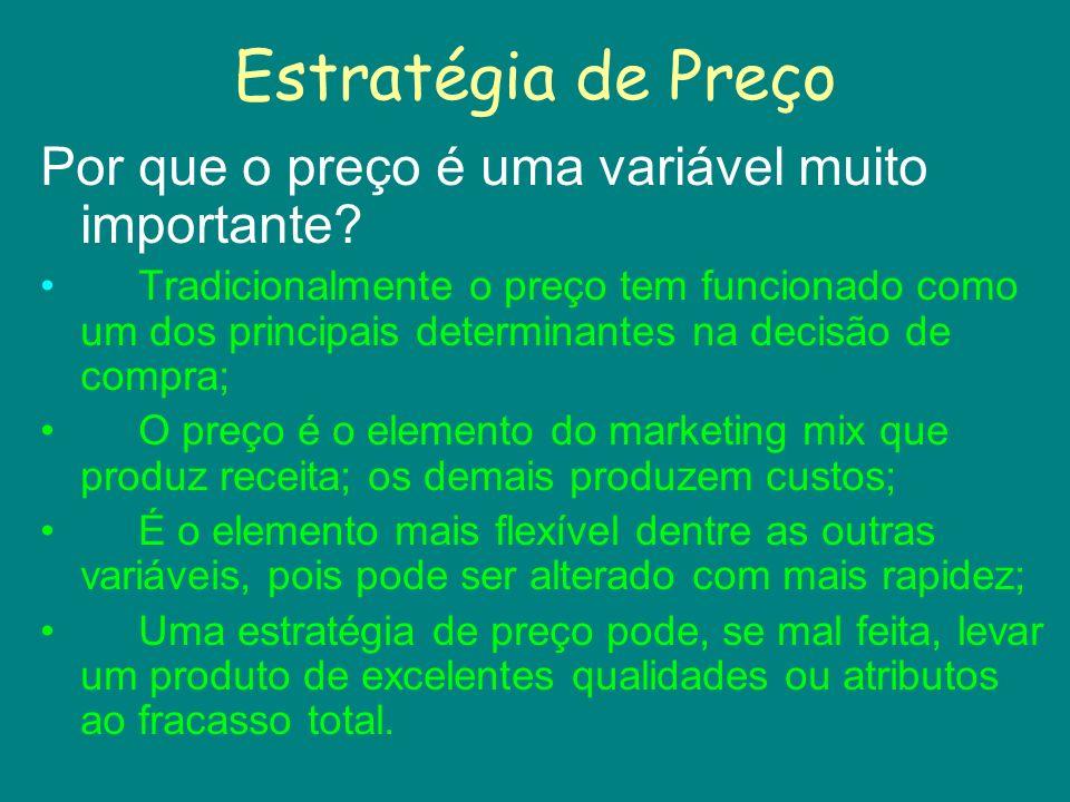 Estratégia de Preço 6.