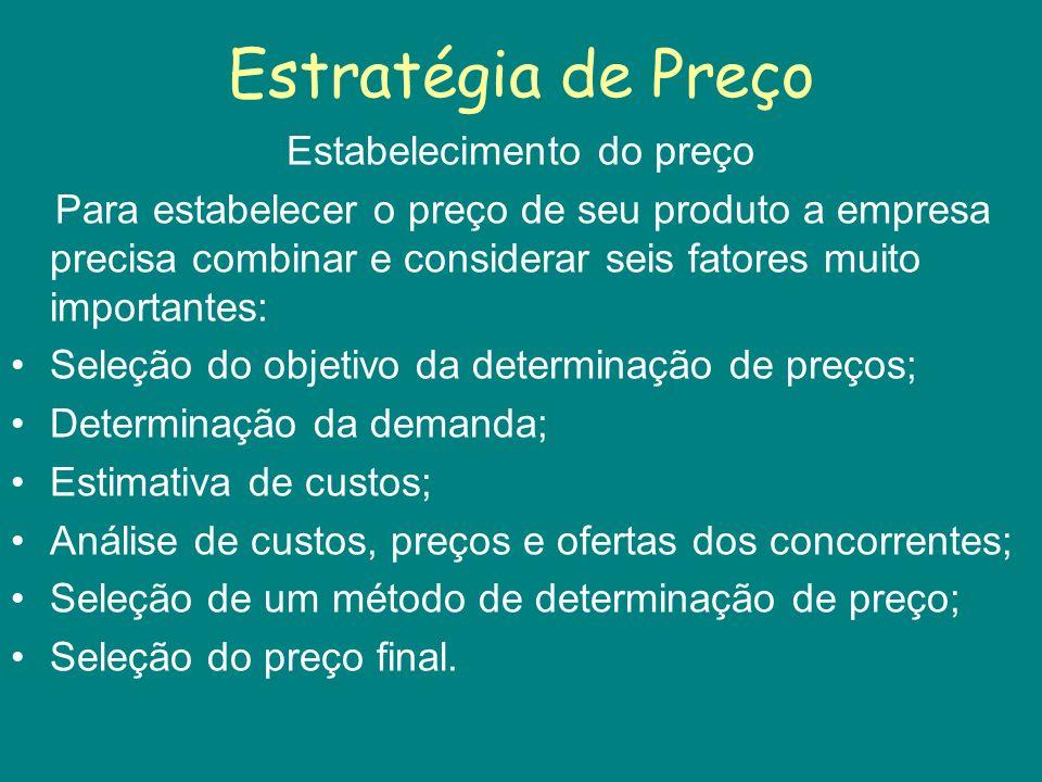 Estratégia de Preço 1.Seleção do objetivo da determinação de preços.