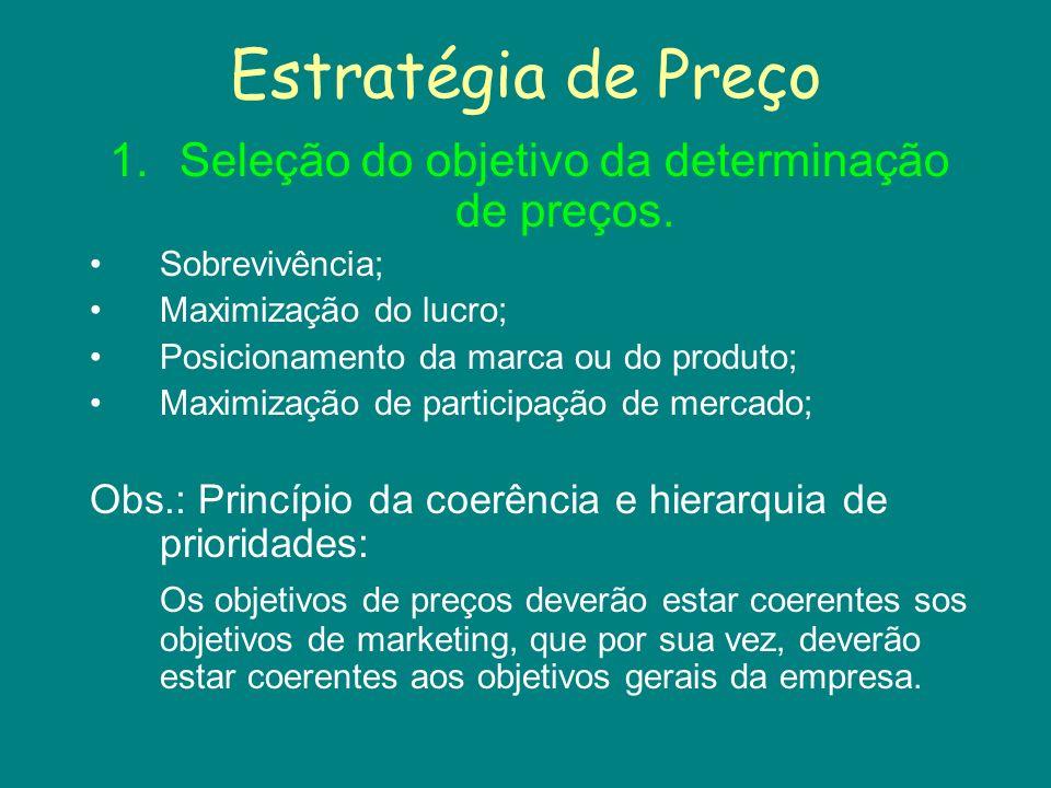 Estratégia de Preço 1.Seleção do objetivo da determinação de preços. Sobrevivência; Maximização do lucro; Posicionamento da marca ou do produto; Maxim
