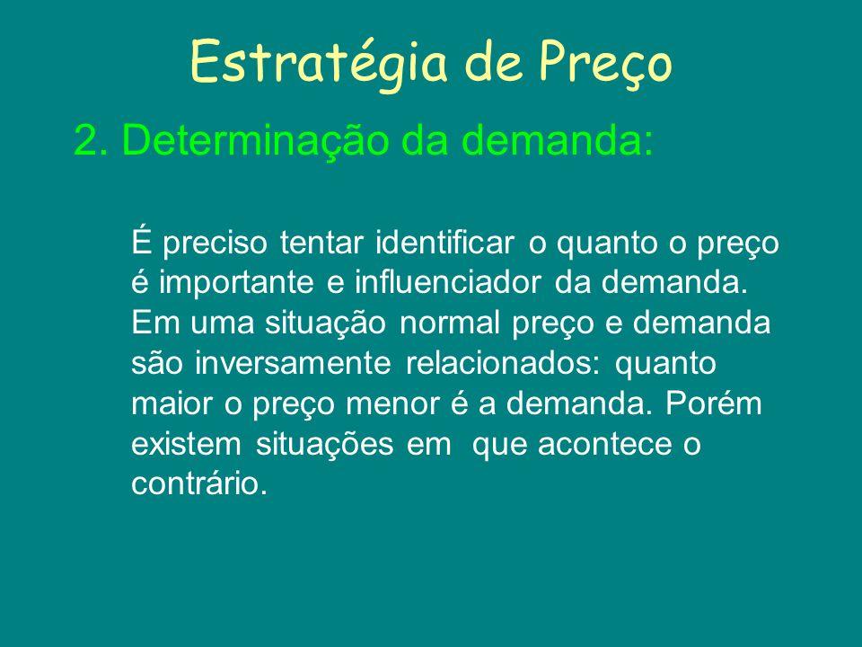 Estratégia de Preço 2.