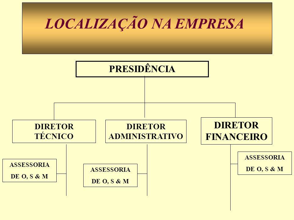PRESIDÊNCIA DIRETOR TÉCNICO DIRETOR ADMINISTRATIVO DIRETOR FINANCEIRO ASSESSORIA DE O, S & M ASSESSORIA DE O, S & M ASSESSORIA DE O, S & M LOCALIZAÇÃO