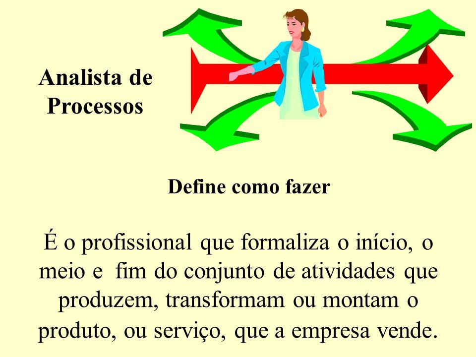 É o profissional que formaliza o início, o meio e fim do conjunto de atividades que produzem, transformam ou montam o produto, ou serviço, que a empre